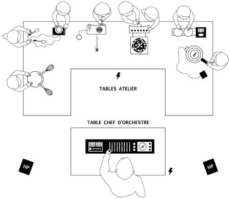 plan CANTINE ORCHESTRA - copie